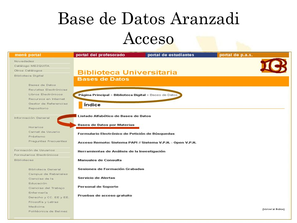 Base de Datos Aranzadi Acceso