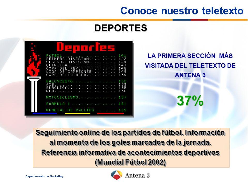 LA PRIMERA SECCIÓN MÁS VISITADA DEL TELETEXTO DE ANTENA 3