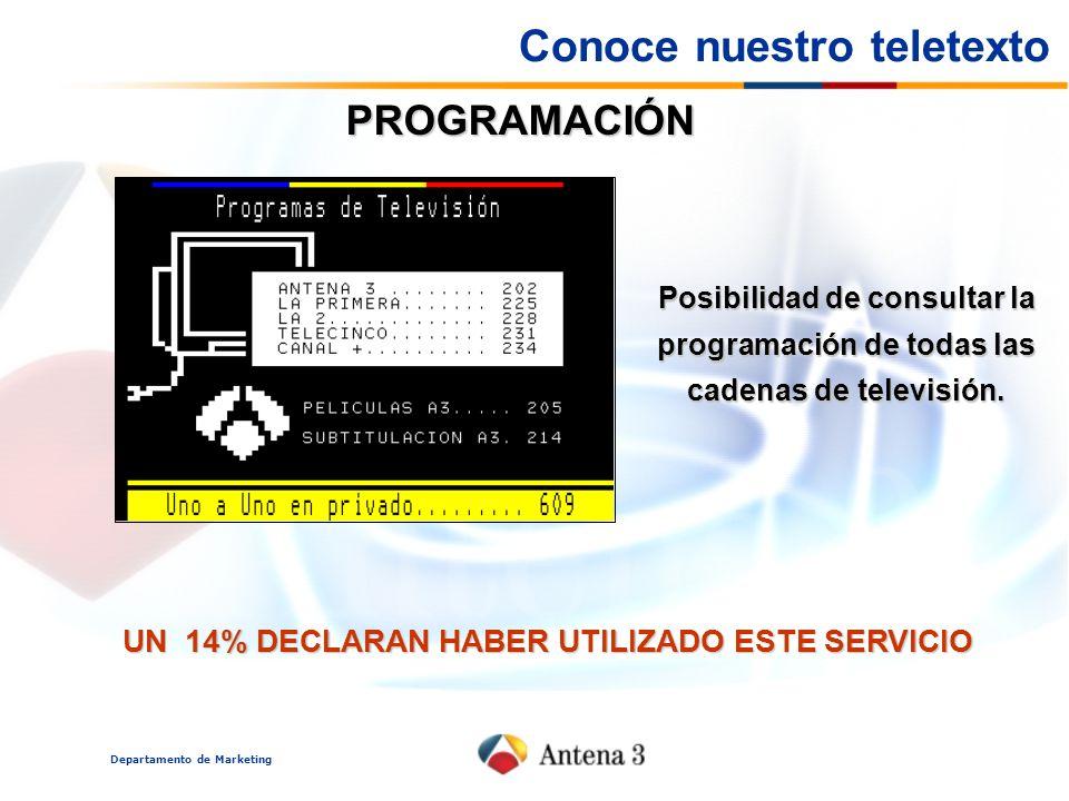 UN 14% DECLARAN HABER UTILIZADO ESTE SERVICIO