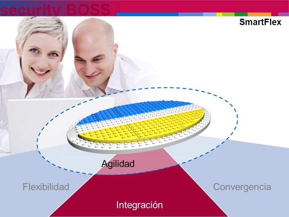 SmartFlex Agilidad Flexibilidad Convergencia Integración
