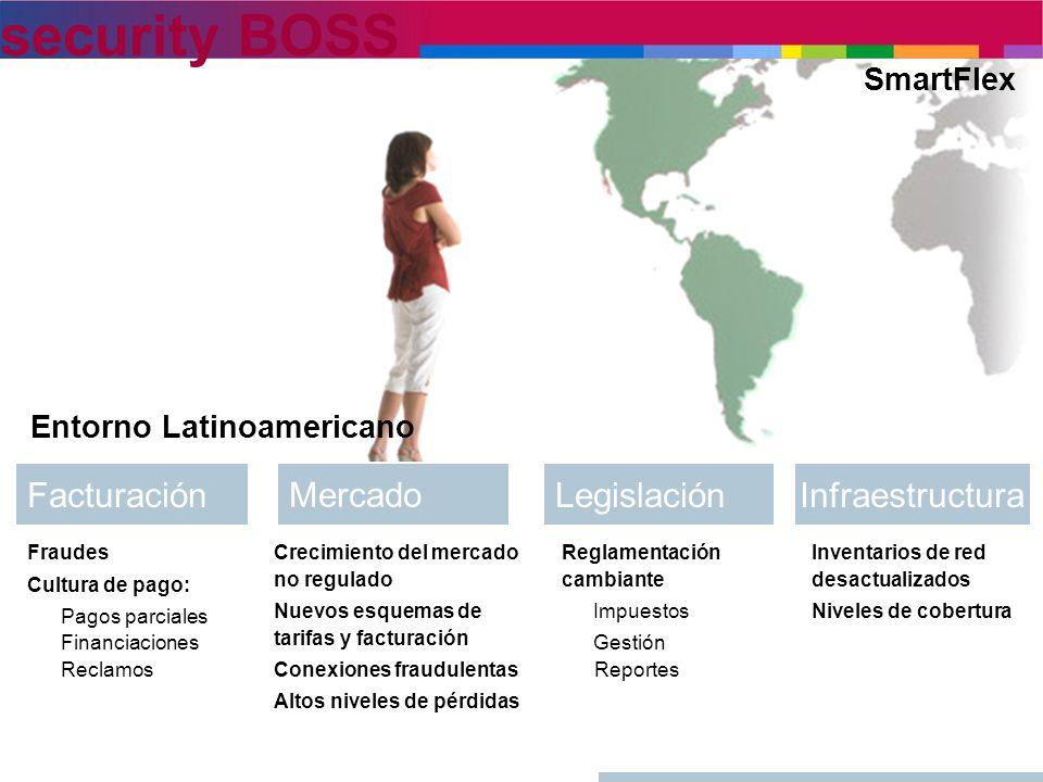 Facturación Mercado Legislación Infraestructura SmartFlex