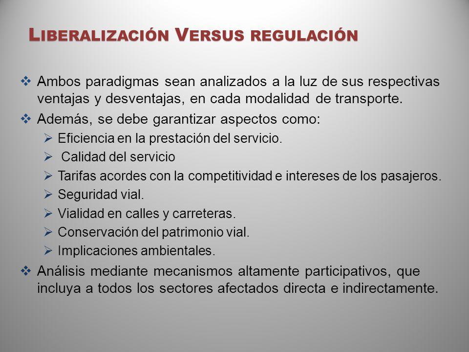 Liberalización Versus regulación
