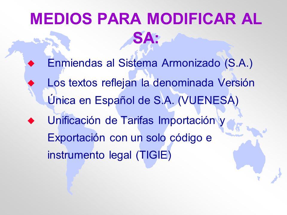 MEDIOS PARA MODIFICAR AL SA: