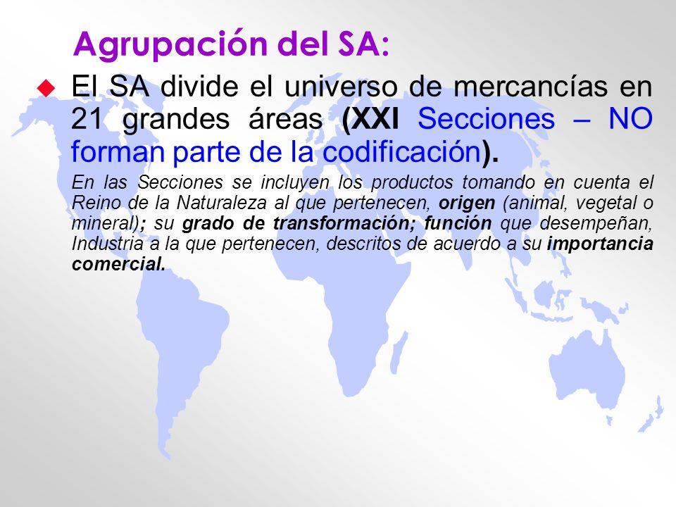 Agrupación del SA: El SA divide el universo de mercancías en 21 grandes áreas (XXI Secciones – NO forman parte de la codificación).