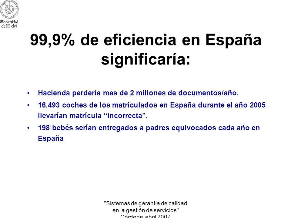 99,9% de eficiencia en España significaría: