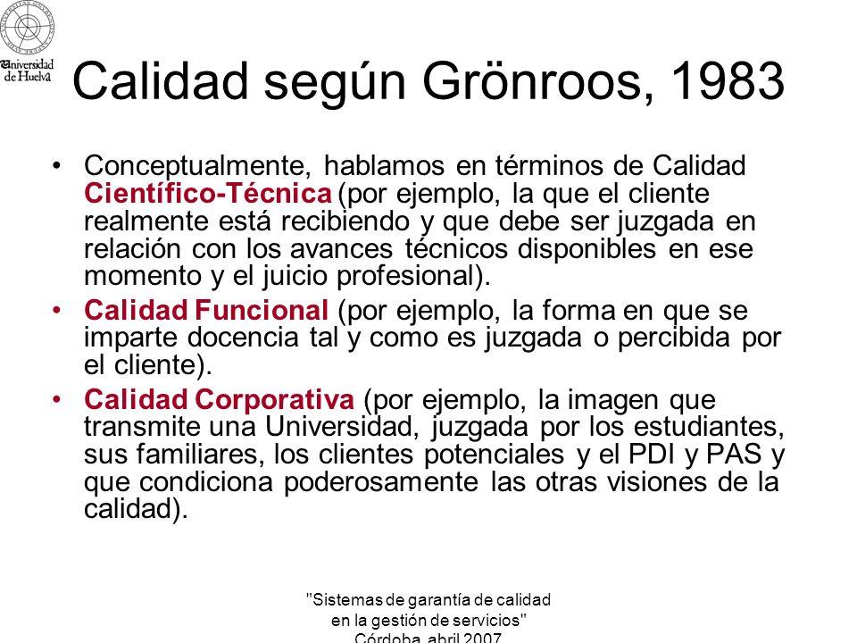 Calidad según Grönroos, 1983