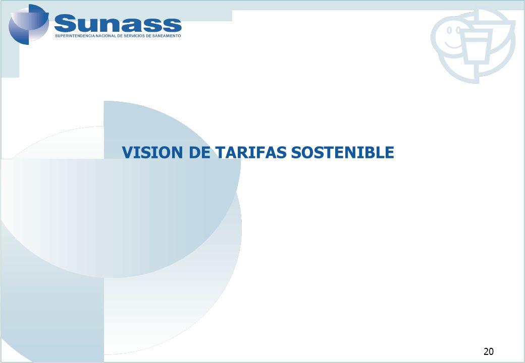 VISION DE TARIFAS SOSTENIBLE