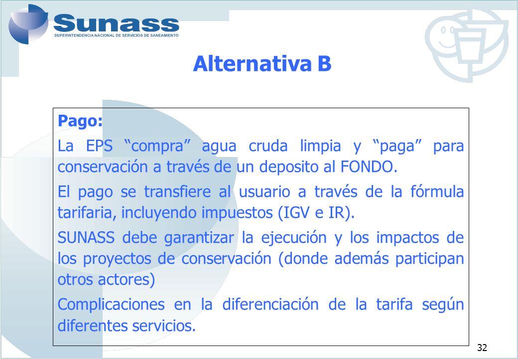 Alternativa B Pago: La EPS compra agua cruda limpia y paga para conservación a través de un deposito al FONDO.