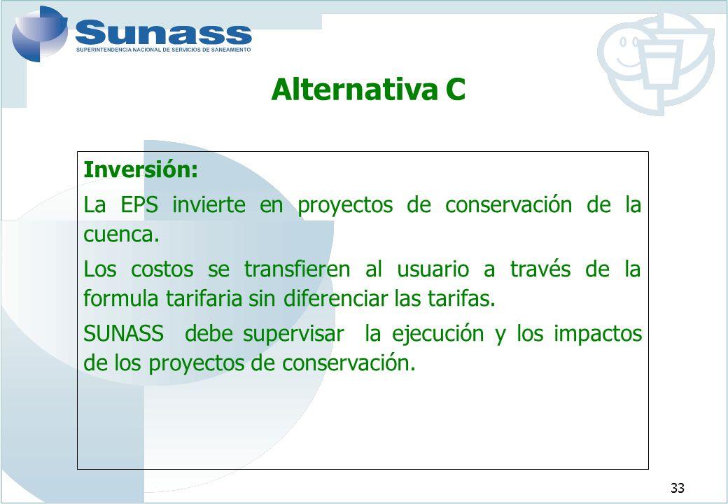 Alternativa C Inversión: