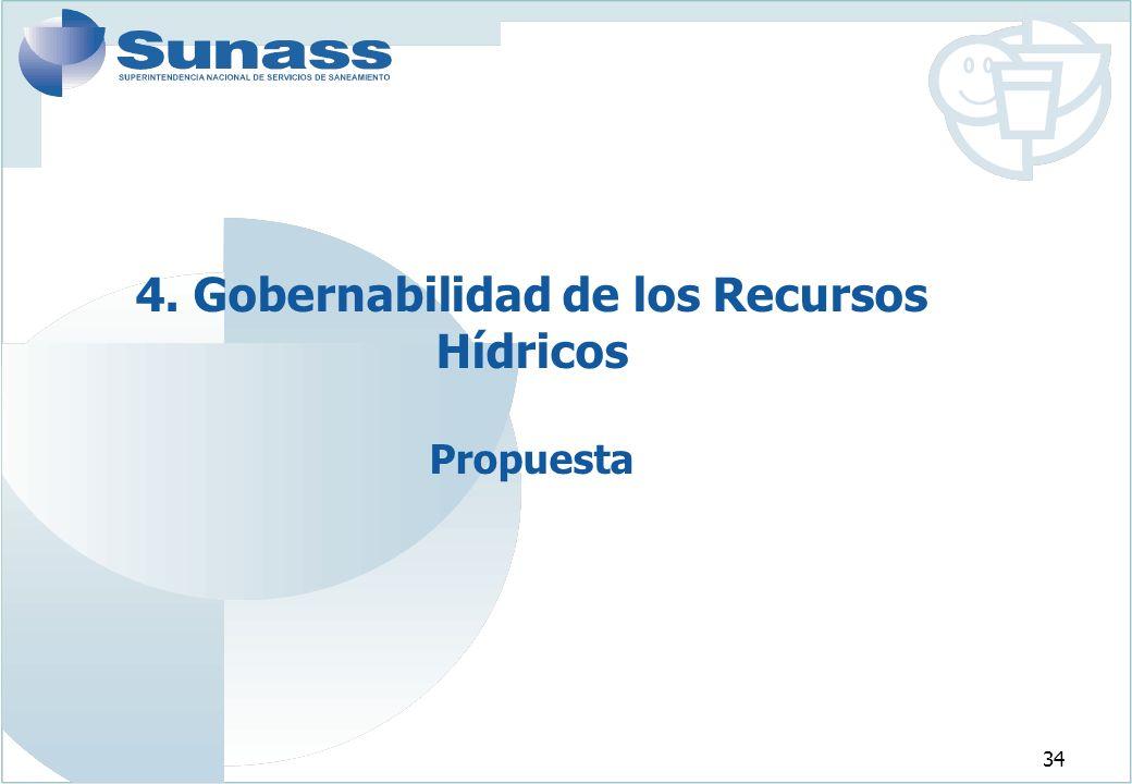 4. Gobernabilidad de los Recursos Hídricos Propuesta