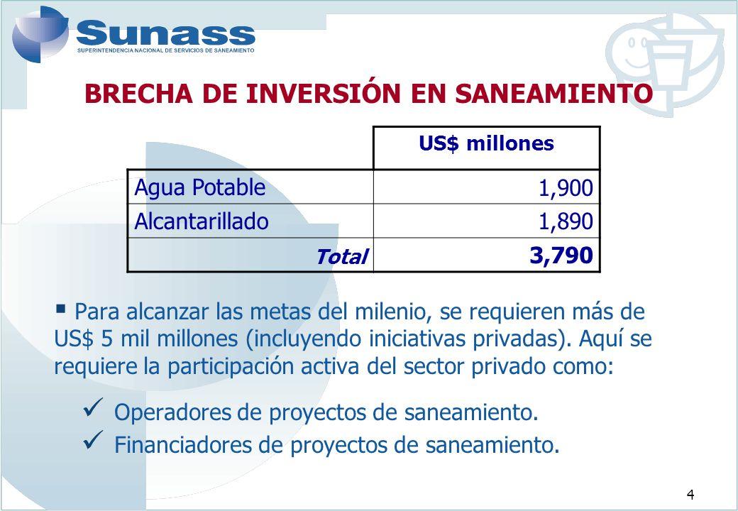 BRECHA DE INVERSIÓN EN SANEAMIENTO