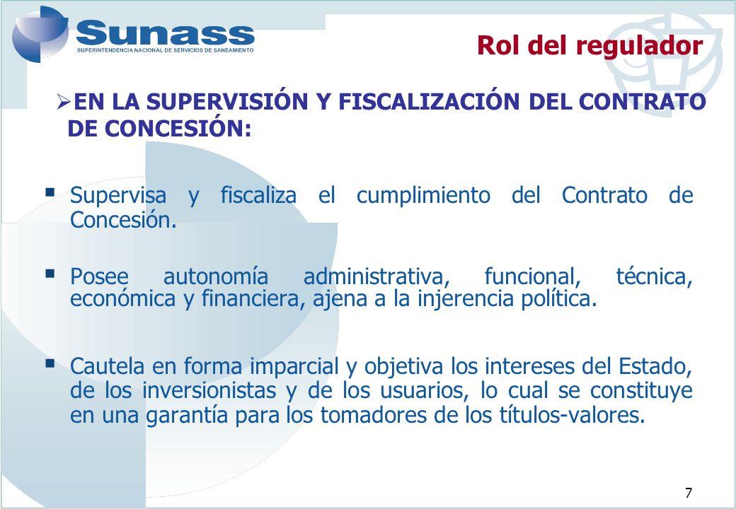 Rol del regulador EN LA SUPERVISIÓN Y FISCALIZACIÓN DEL CONTRATO DE CONCESIÓN: Supervisa y fiscaliza el cumplimiento del Contrato de Concesión.