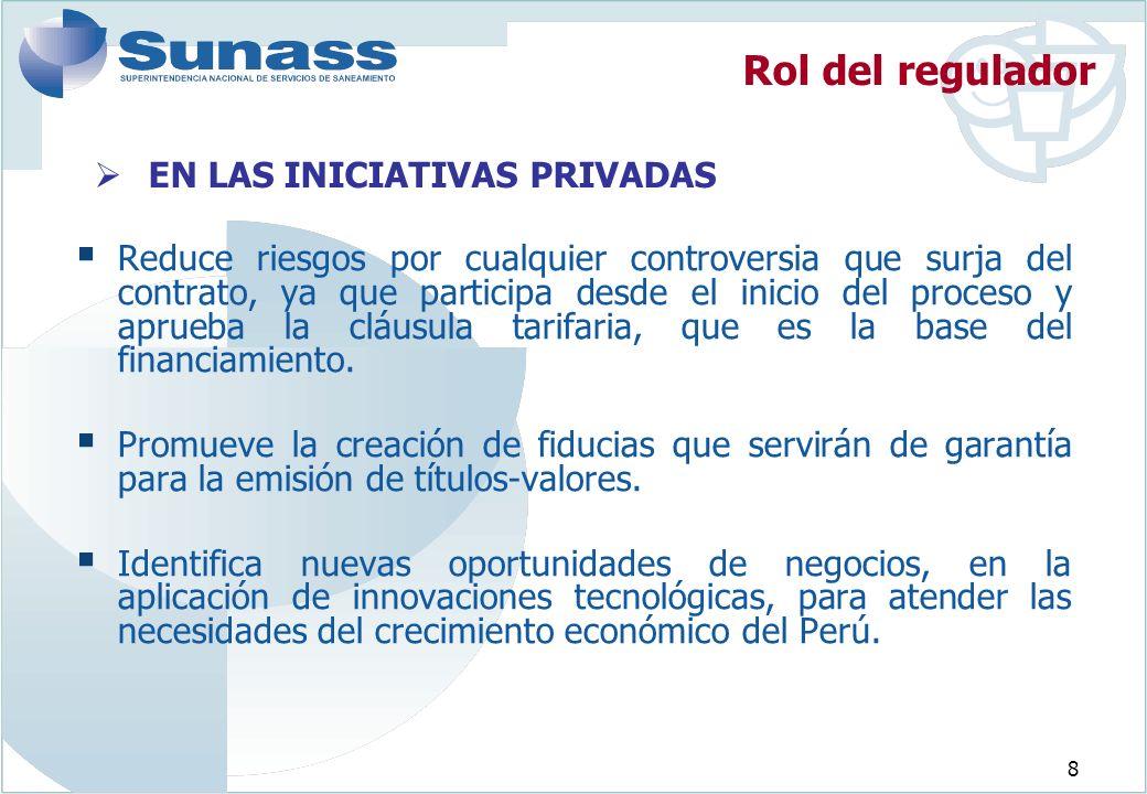 Rol del regulador EN LAS INICIATIVAS PRIVADAS
