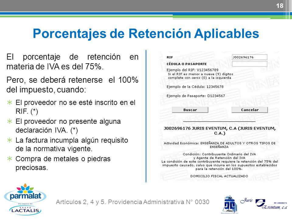 Porcentajes de Retención Aplicables