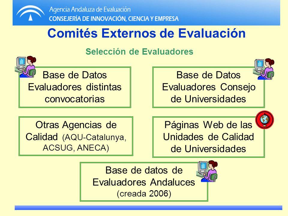 Comités Externos de Evaluación