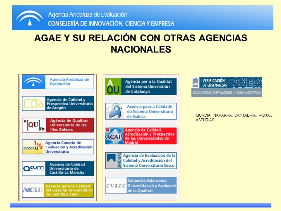 AGAE Y SU RELACIÓN CON OTRAS AGENCIAS NACIONALES
