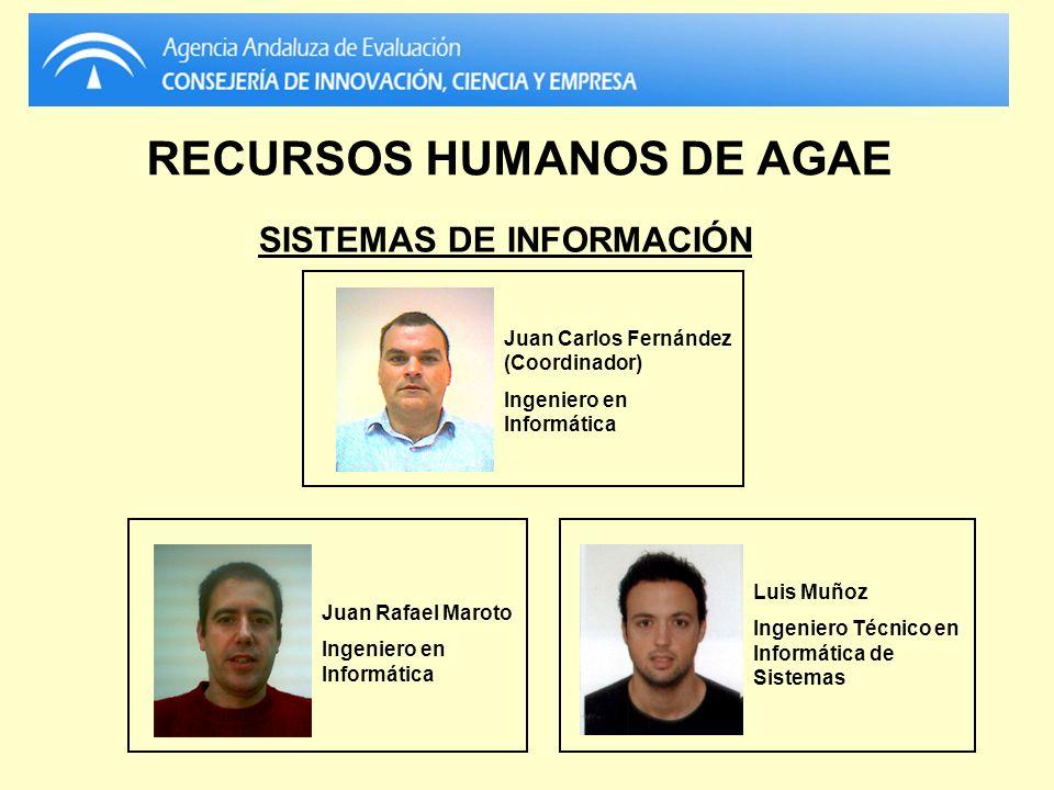 RECURSOS HUMANOS DE AGAE SISTEMAS DE INFORMACIÓN