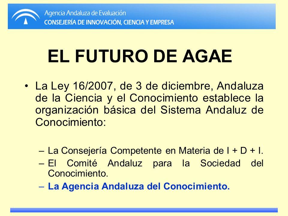 EL FUTURO DE AGAE