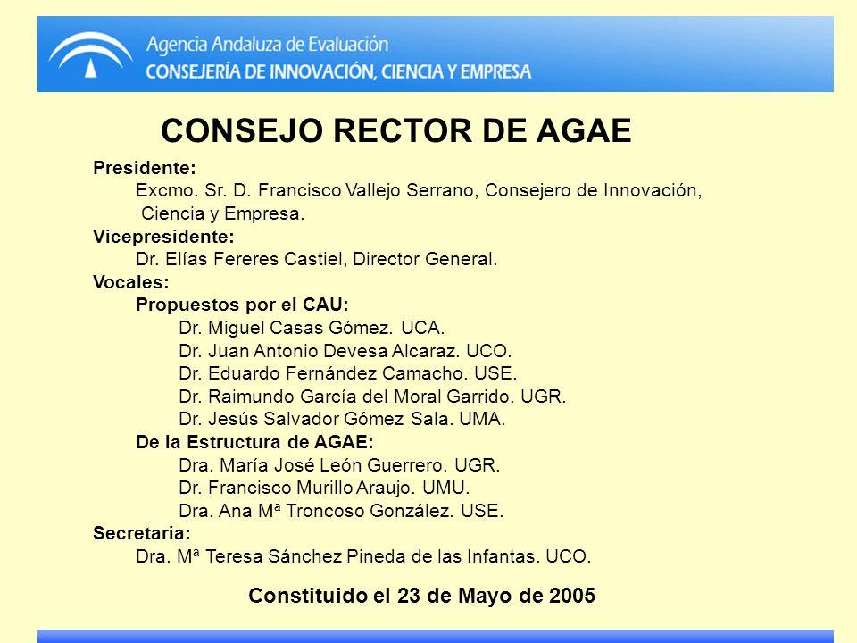 CONSEJO RECTOR DE AGAE Constituido el 23 de Mayo de 2005 Presidente:
