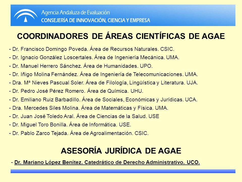 COORDINADORES DE ÁREAS CIENTÍFICAS DE AGAE ASESORÍA JURÍDICA DE AGAE