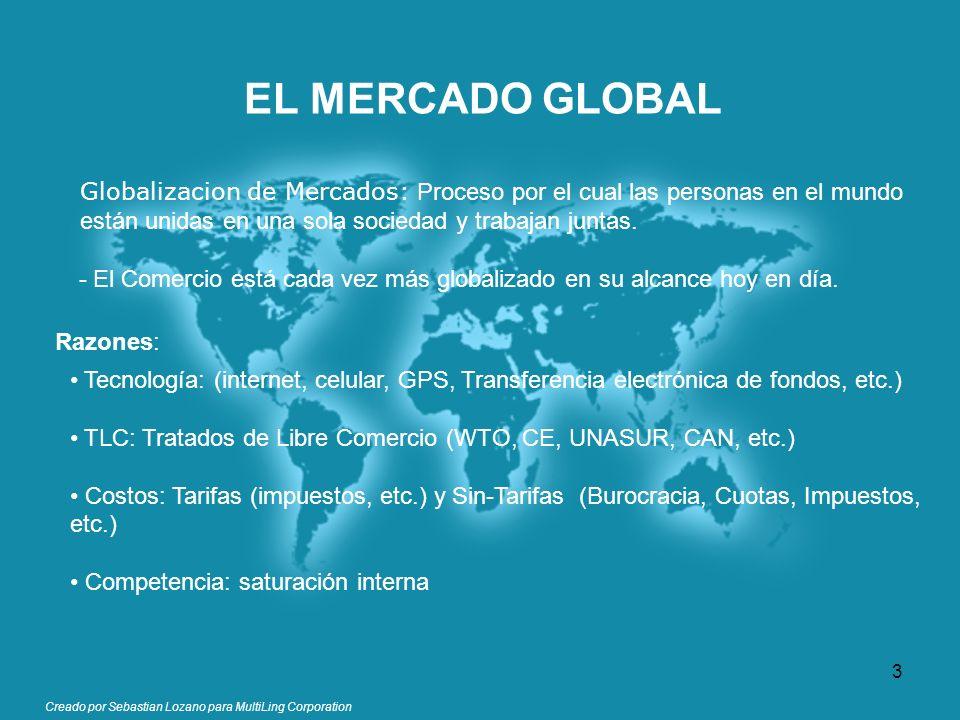 EL MERCADO GLOBAL Globalizacion de Mercados: Proceso por el cual las personas en el mundo están unidas en una sola sociedad y trabajan juntas.