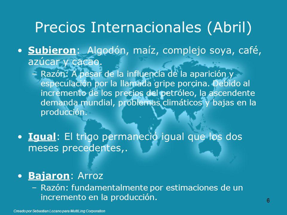 Precios Internacionales (Abril)
