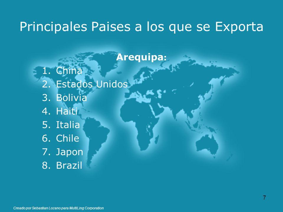 Principales Paises a los que se Exporta