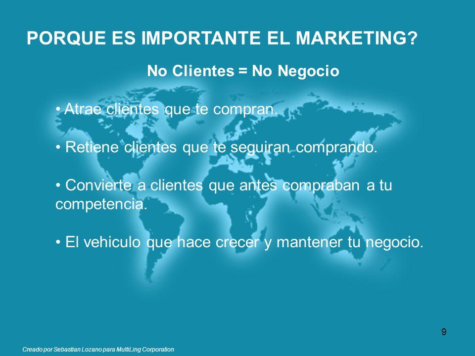PORQUE ES IMPORTANTE EL MARKETING No Clientes = No Negocio