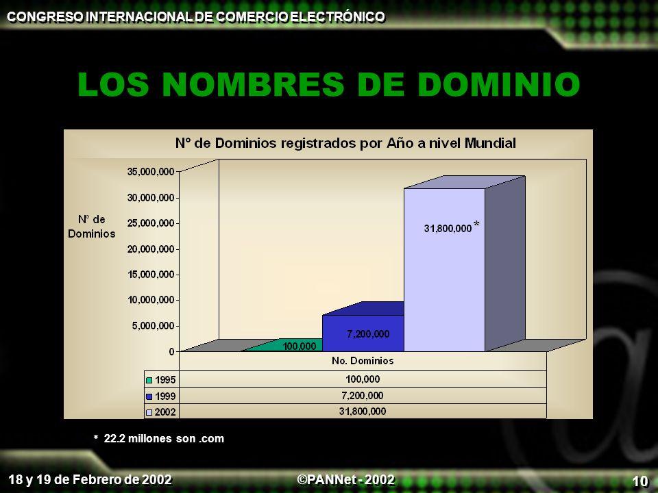 LOS NOMBRES DE DOMINIO *