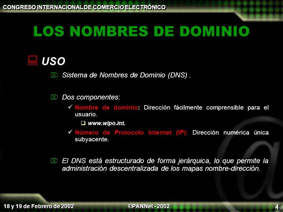 LOS NOMBRES DE DOMINIO USO Sistema de Nombres de Dominio (DNS) .