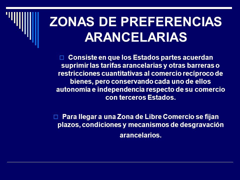 ZONAS DE PREFERENCIAS ARANCELARIAS
