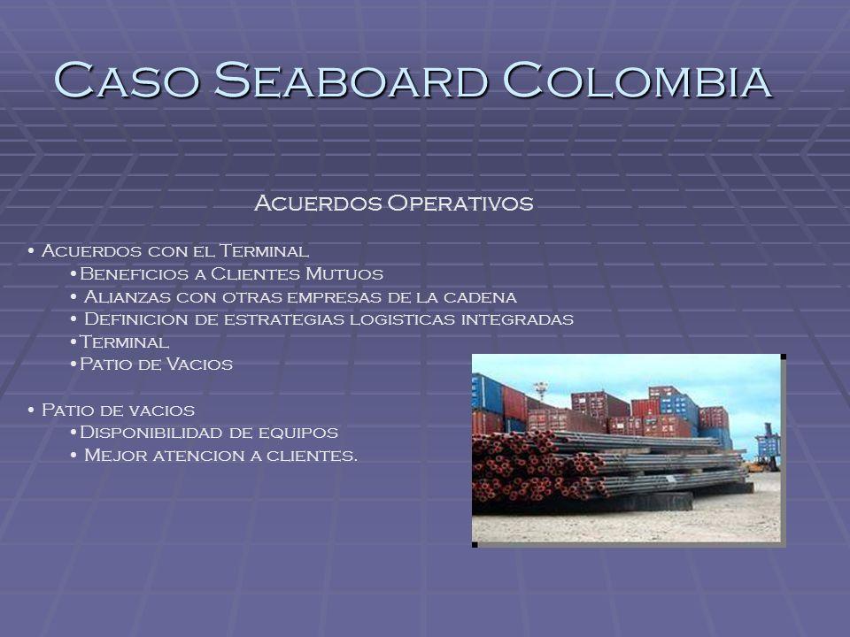 Caso Seaboard Colombia