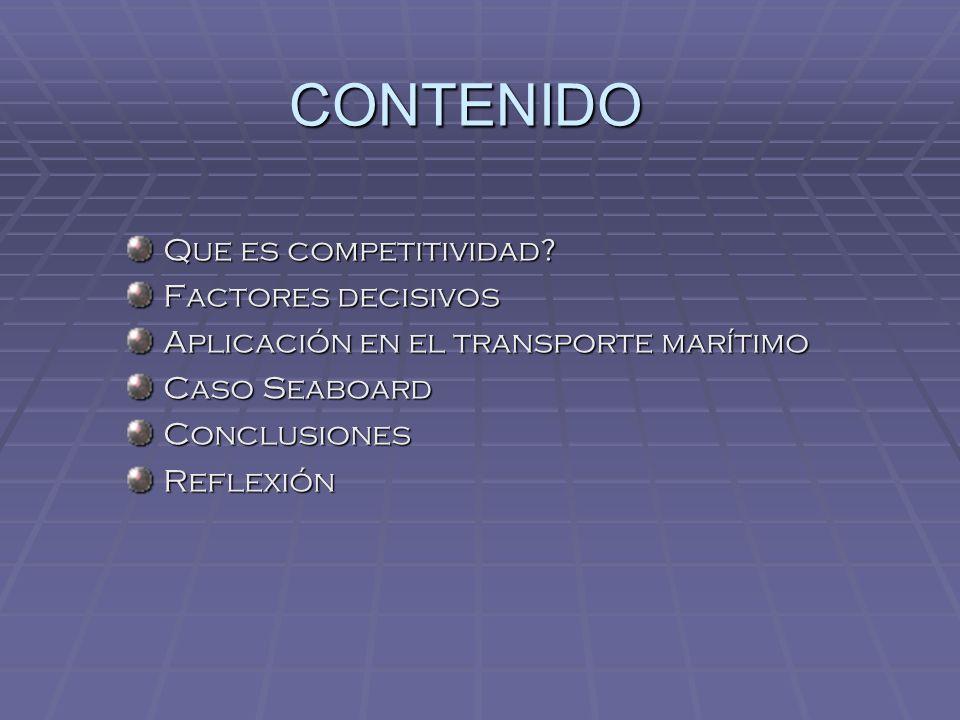 CONTENIDO Que es competitividad Factores decisivos