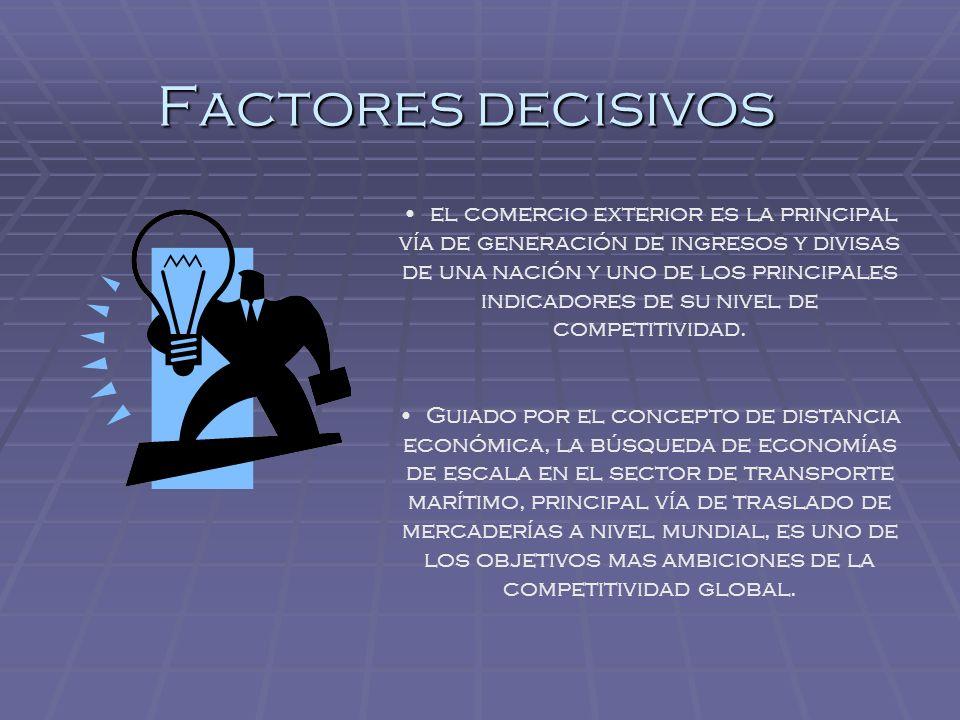 Factores decisivos