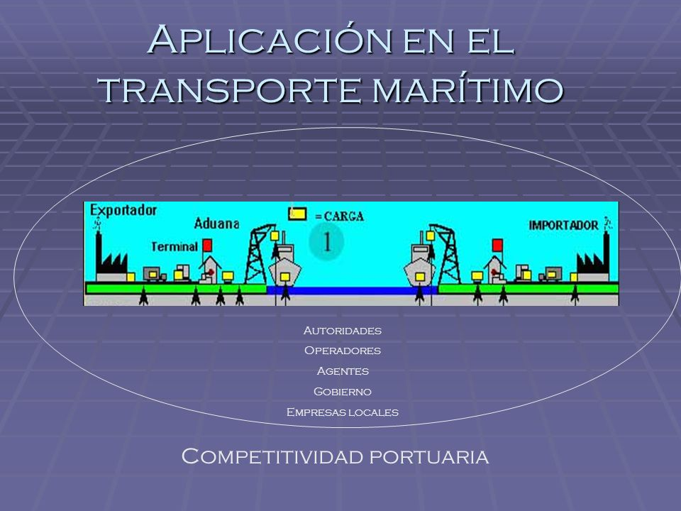 Aplicación en el transporte marítimo