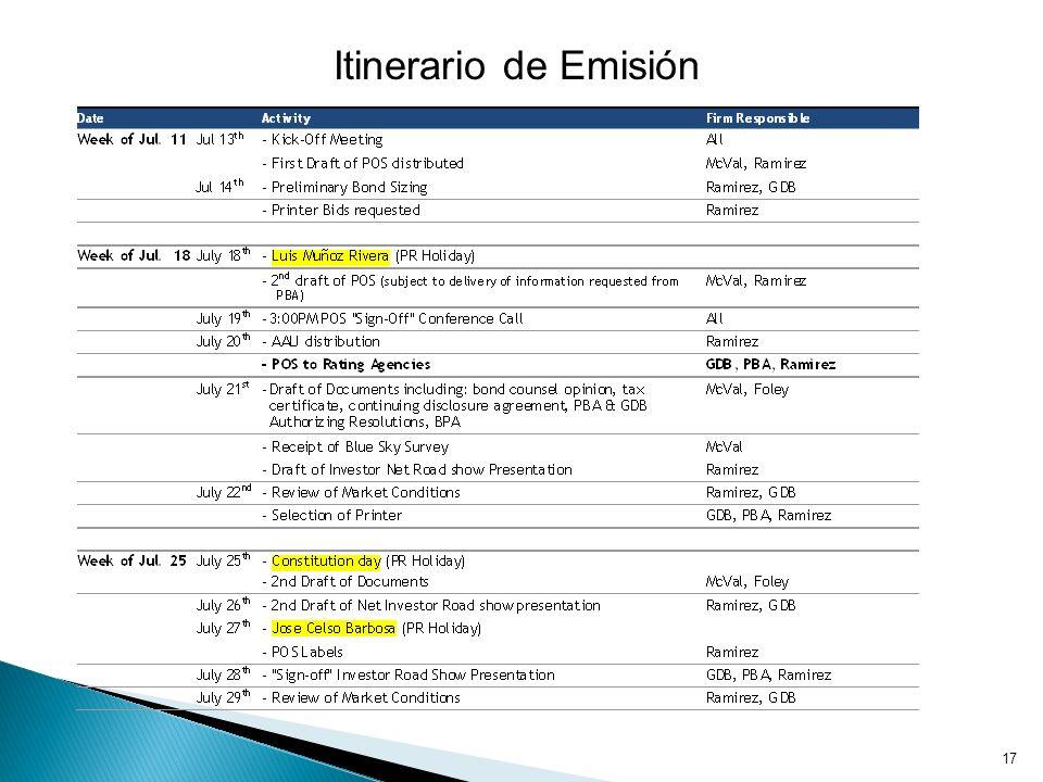 Itinerario de Emisión