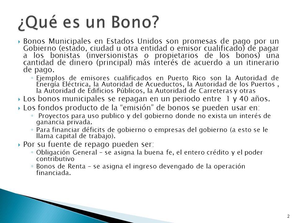 ¿Qué es un Bono