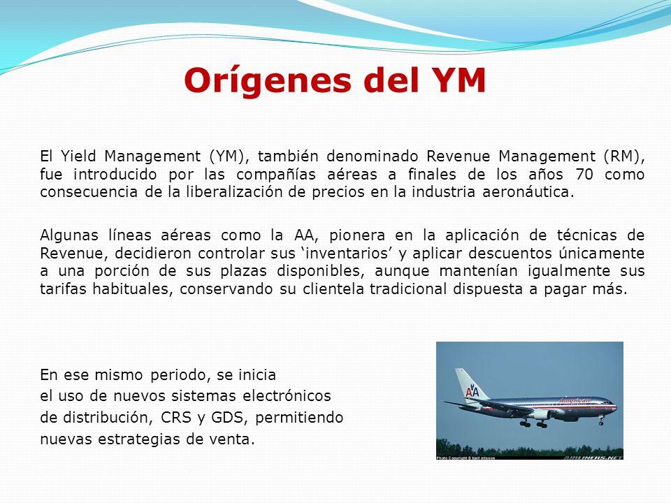 Orígenes del YM