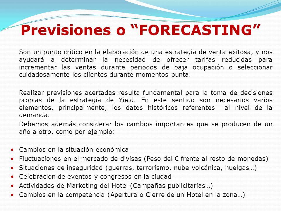 Previsiones o FORECASTING