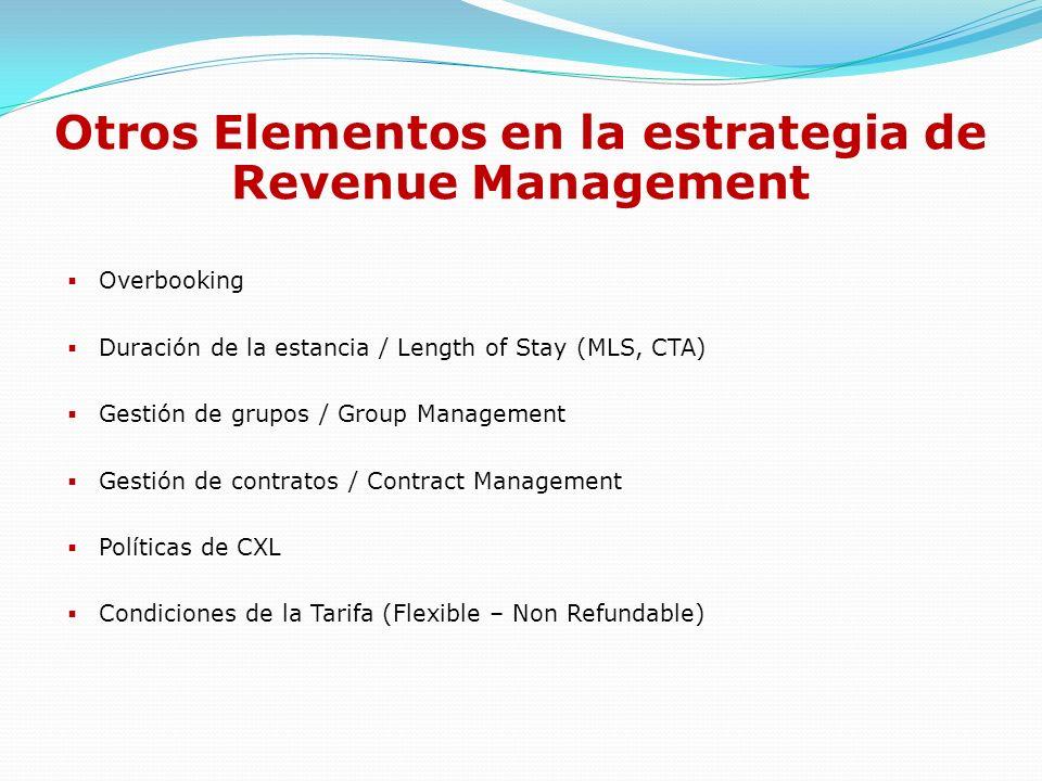 Otros Elementos en la estrategia de Revenue Management
