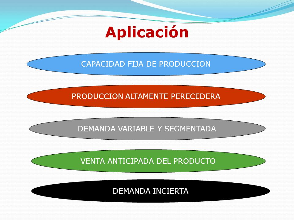 Aplicación CAPACIDAD FIJA DE PRODUCCION