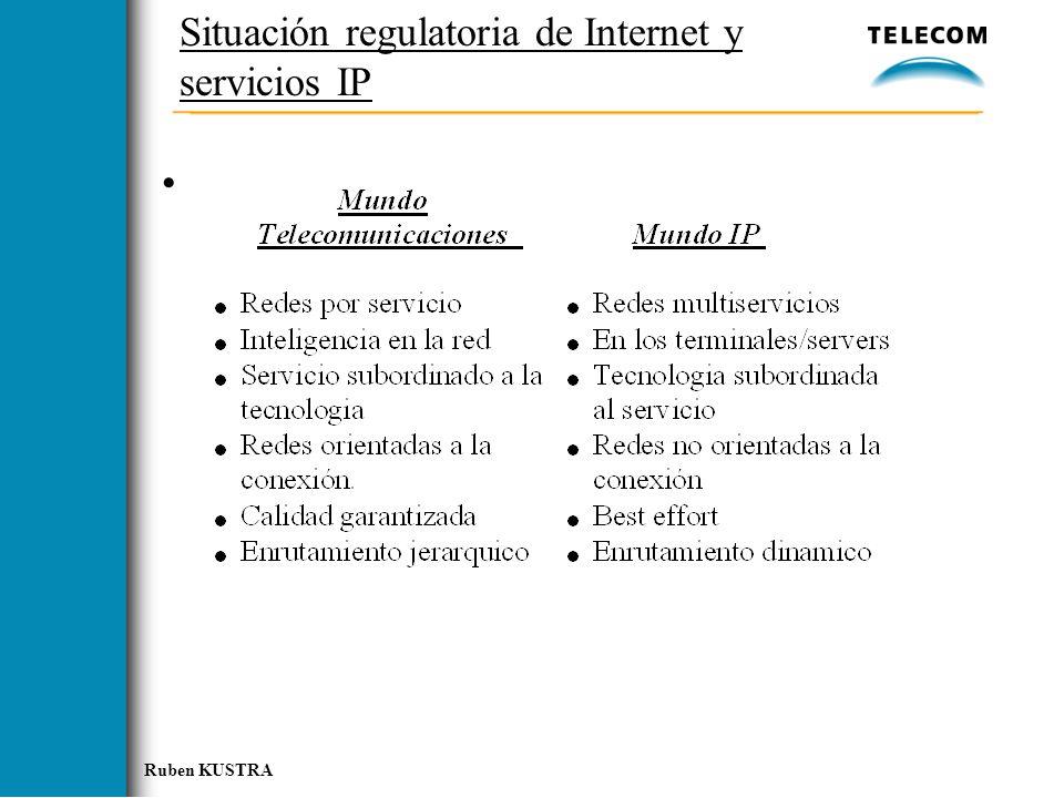 Situación regulatoria de Internet y servicios IP