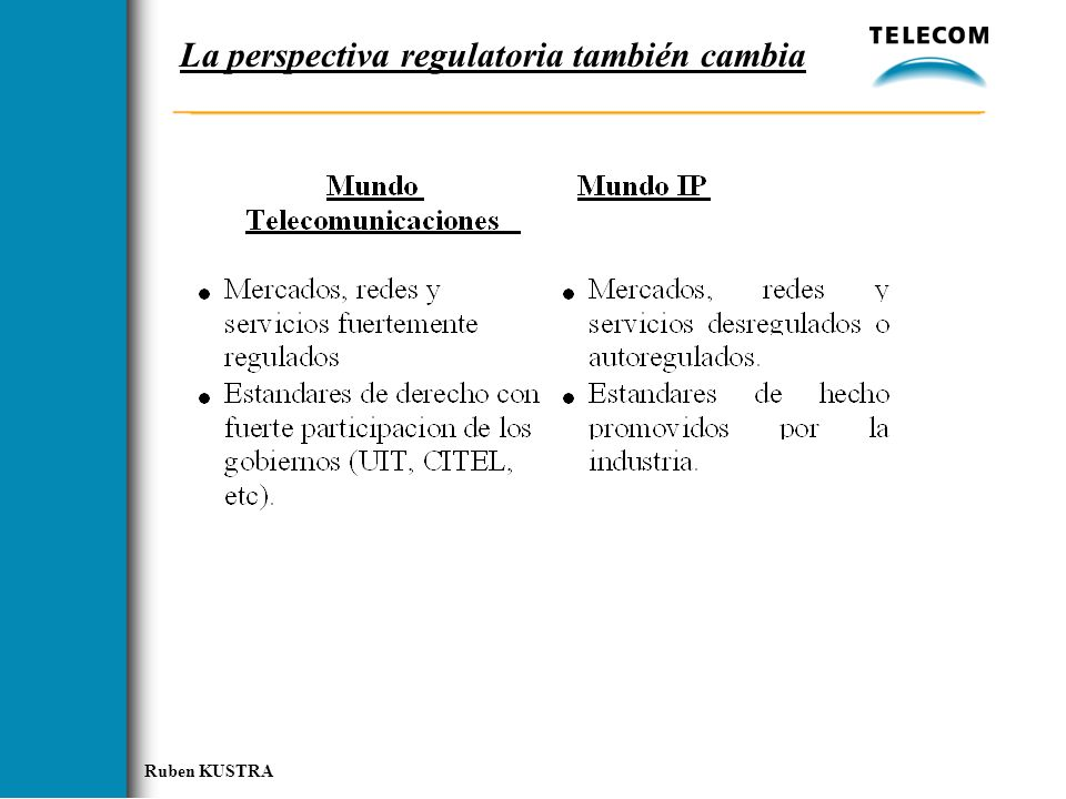 La perspectiva regulatoria también cambia