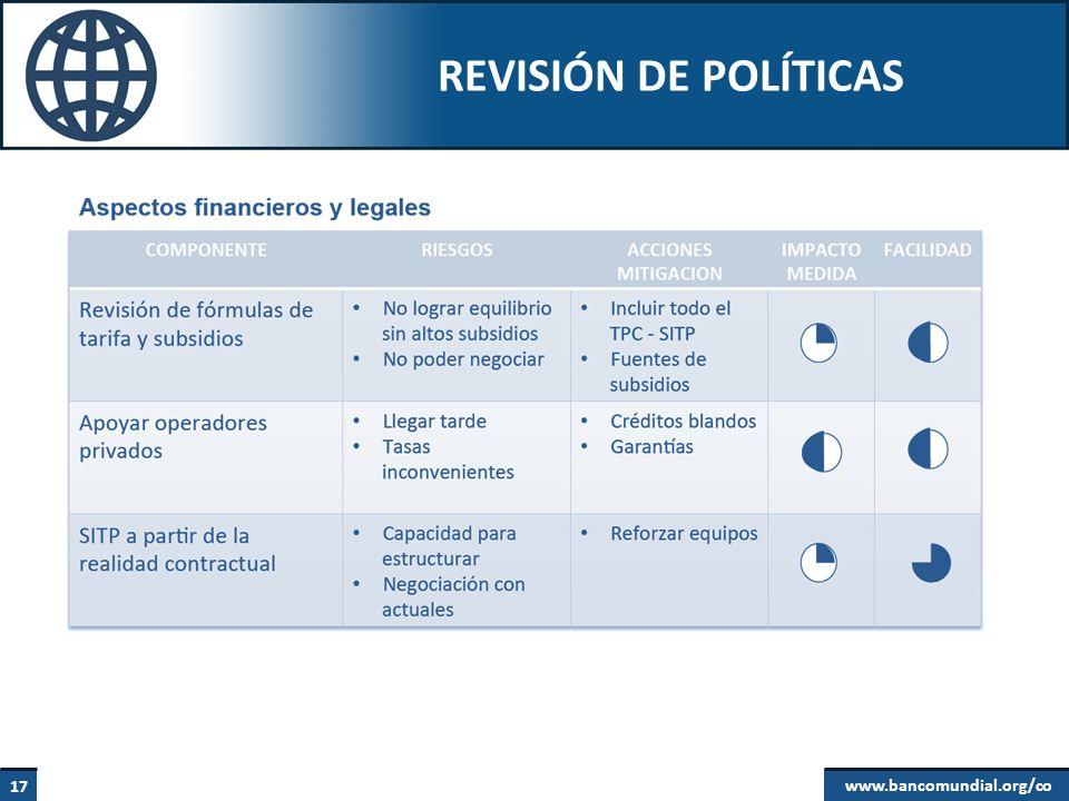 REVISIÓN DE POLÍTICAS