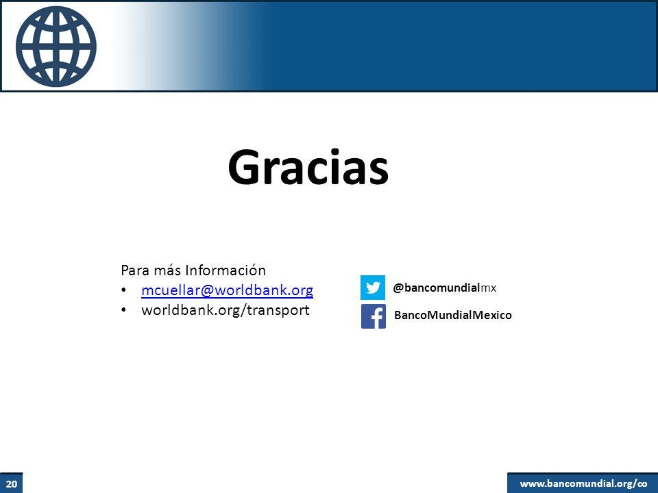Gracias Para más Información mcuellar@worldbank.org