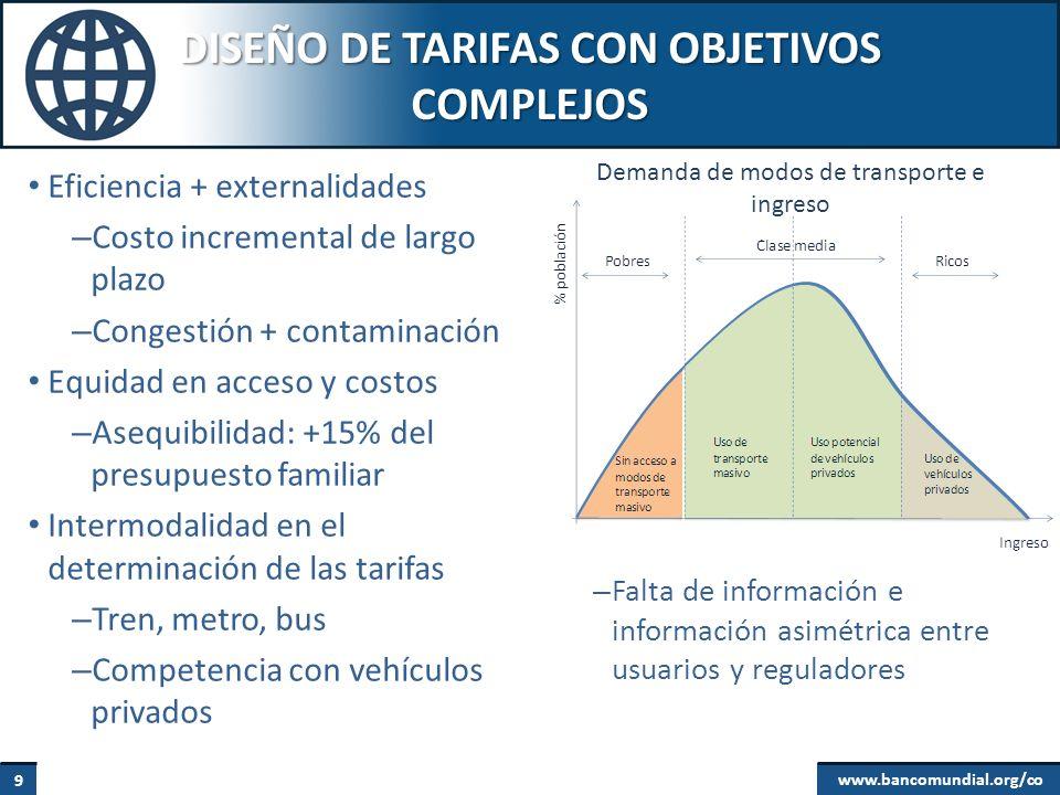 Diseño de tarifas con objetivos complejos