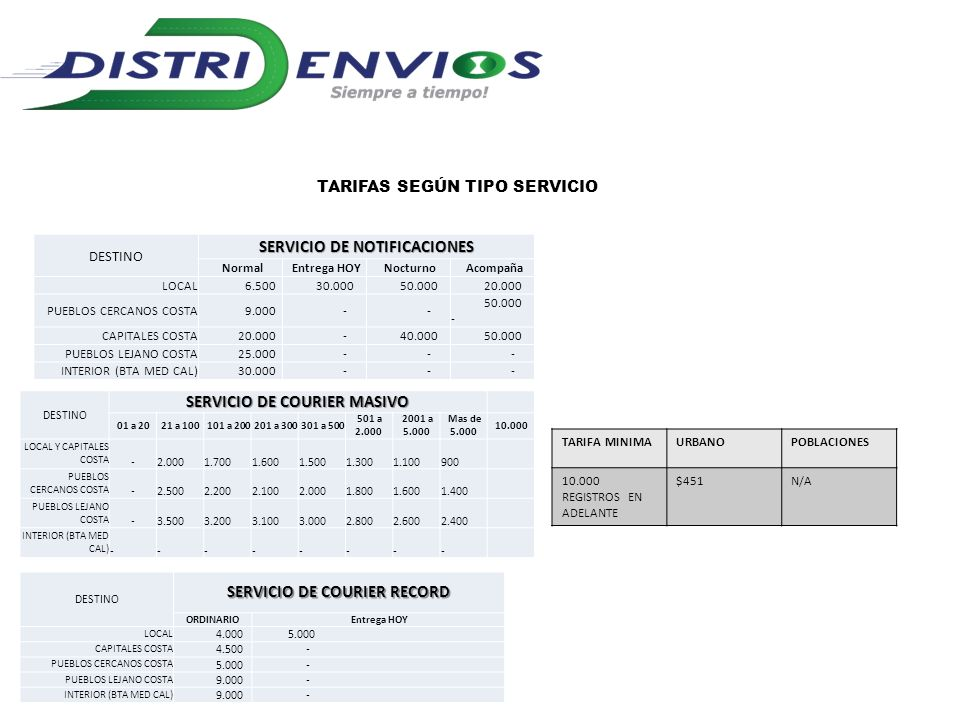TARIFAS SEGÚN TIPO SERVICIO