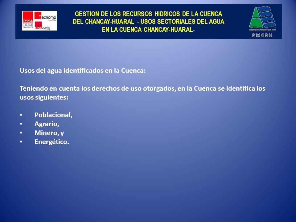 Usos del agua identificados en la Cuenca: