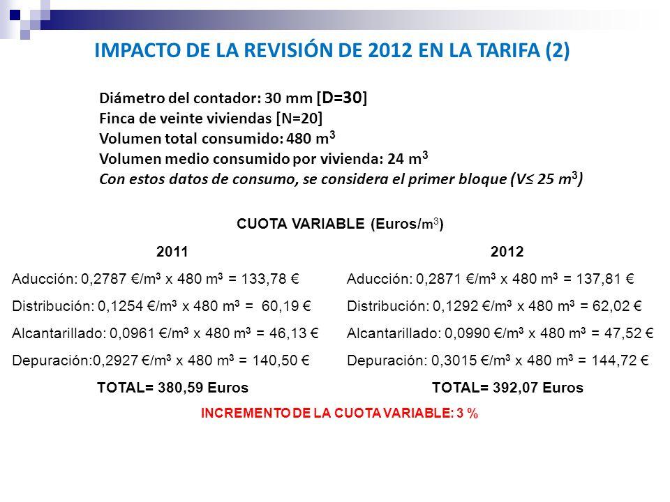 IMPACTO DE LA REVISIÓN DE 2012 EN LA TARIFA (2)
