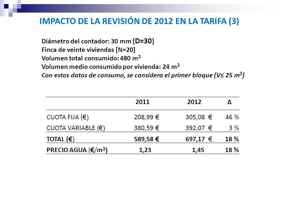 IMPACTO DE LA REVISIÓN DE 2012 EN LA TARIFA (3)